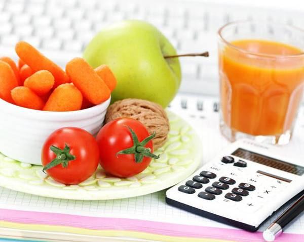 caloriebehoefte berekenen man