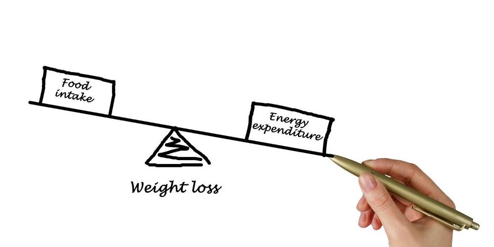 negatieve energiebalans afvallen